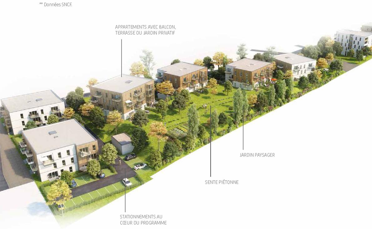 Immobilier d'entreprise : tous les prix en Ile-de-France